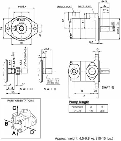 DOSTAWA GRATIS! 01539176 Pompa hydrauliczna łopatkowa B&C (objętość geometryczna: 22,80 cm³, maksymalna prędkość obrotowa: 3200 min-1 /obr/min)