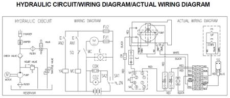 DOSTAWA GRATIS! 310568 Ruchomy stół podnośny elektryczny (udźwig: 800 kg, wymiary platformy: 1010x520 mm, wysokość podnoszenia min/max: 510-1460 mm)