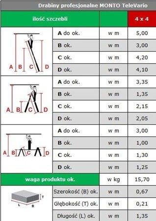 DOSTAWA GRATIS! 99674984 Drabina przegubowa KRAUSE MONTO TeleVario 4x4 (wysokość robocza: 5,00m)