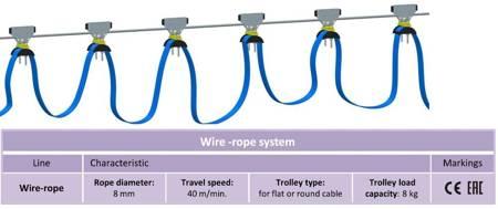 Firanka kablowa z wózkami na przewód zasilajacy - długość 5m 28876829