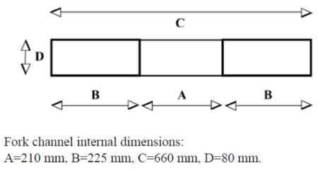 SWARK Kosz roboczy do wózka widłowego GermanTech (wymiary: 1200x1200 mm) 99746684