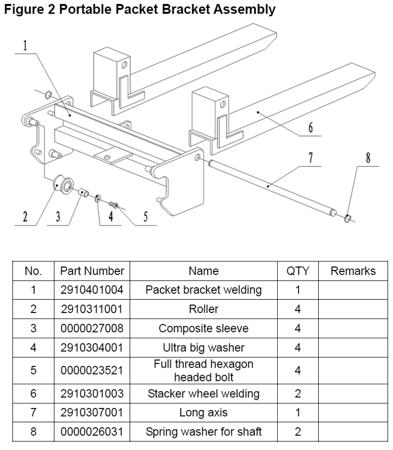 SWARK Wózek paletowy/platformowy podnośnikowy elektryczny GermanTech  (max wysokość: 85-1500 mm, udźwig: 400 kg, długość wideł: 650 mm) 99724820