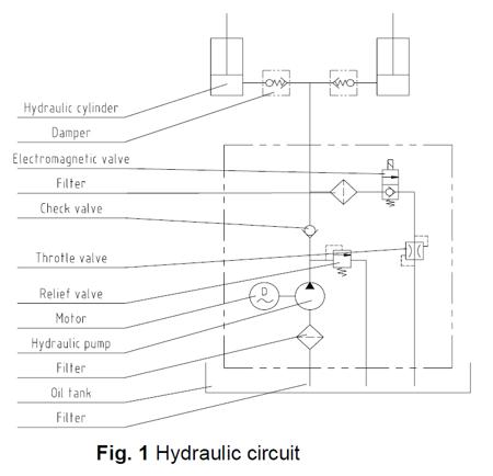 Stół podnośny elektryczny (udźwig: 2000 kg, wymiary platformy: 1300x800 mm, wysokość podnoszenia min/max: 210-1050 mm) 31026270