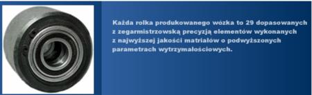 Zestaw wózków, rolki: 24x nylon (nośność: 24 T) 12235624